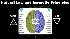 Hermeticism and Natural Laws woieh